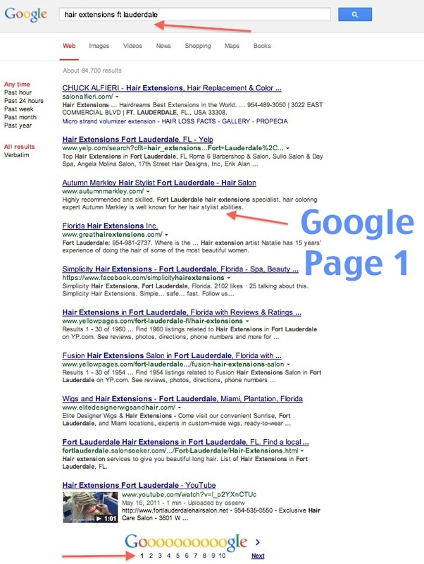 Page one SEO results
